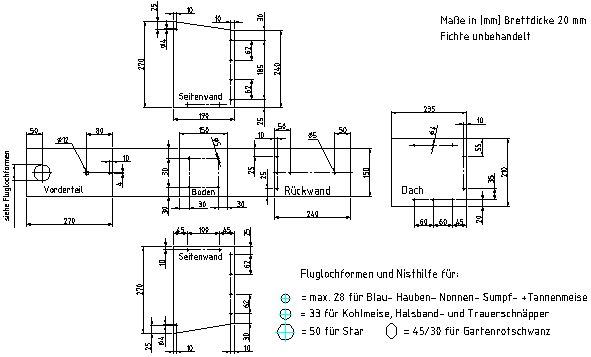 bauanleitung f r nistk sten bauanleitung bunker mit bauplan nabu naturschutzbund deutschland. Black Bedroom Furniture Sets. Home Design Ideas